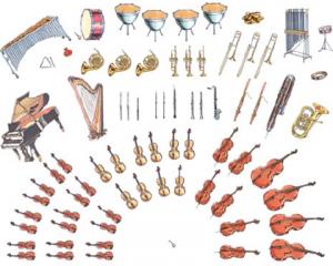 Guía orquesta